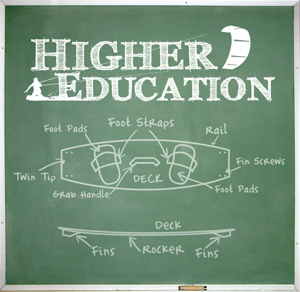 Higher Education Kitesurfing Instructional Classes at Air Padre Kiteboarding Shop - South Padre