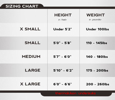 Thermalution Sizing Chart